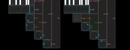 Obs, un nuevo sinte modular para iOS sin cuerdas de conexión