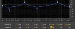 ¿A cuántas octavas equivale el factor Q de un EQ paramétrico?