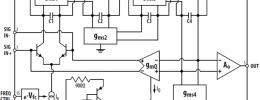 Más chips para nuevos sintes analógicos, ahora con Sound Semiconductor