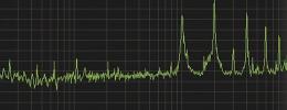 ¿Merece la pena grabar a altas frecuencias de muestreo?