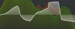 MSpectralPan, un plugin gratuito para cambiar el paneo según la frecuencia