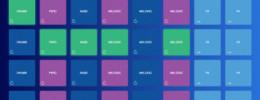 Launchpad Arcade, combinando loops y samples en tu navegador