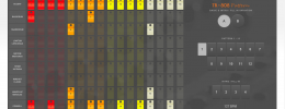 Roland TR-808 Drum Machine Pattern, todo un museo de patrones de baile