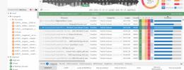 Sononym, inteligencia artificial para organizar tu librería de sonidos