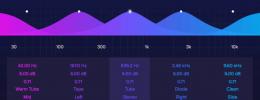 Wavesfactory Spectre da un salto espectacular con su nueva versión