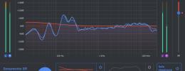 Sonarworks Reference se actualiza con modo oscuro y filtros mejorados