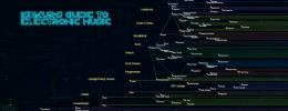 La guía de música electrónica de Ishkur crece con 166 géneros y más de 11.000 pistas