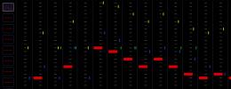 CVQuencer, un secuenciador por pasos para el iPad capaz de algunas diabluras