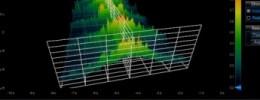 Plugins de Blue Cat Audio ahora con análisis en 3D