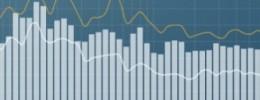 Seven Phases lanza un analizador de espectro gratuito