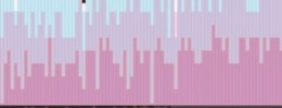 Historia visual del Loudness