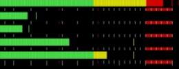 Tercera versión del medidor PPMulator+ de zplane