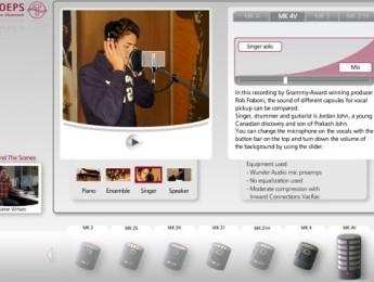 Showroom de micrófonos Schoeps