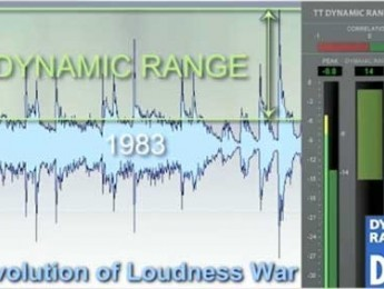El fin de la guerra del loudness