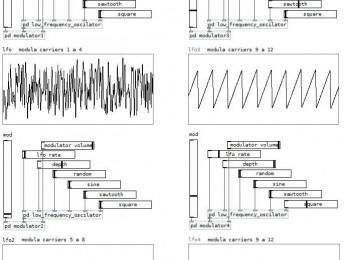 Instrumento FM en Pure Data, Octava Parte