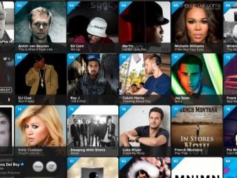 Twitter #music llega a España