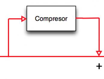 Compresión paralela: uso avanzado