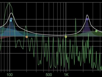 Tabla: rango de frecuencias de los instrumentos musicales