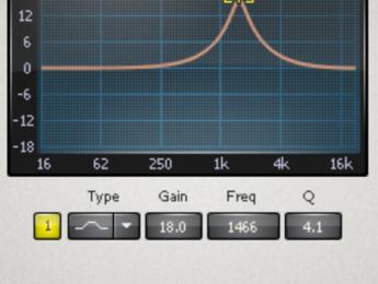 Cómo ecualizar acompañamientos rítmicos