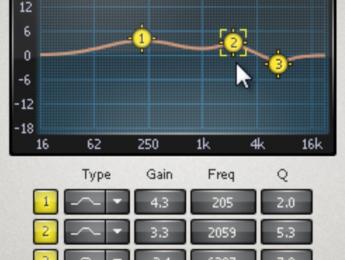 Las frecuencias principales de la voz