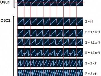 Síntesis (26): Varios osciladores (parte 2: intervalos y sync)
