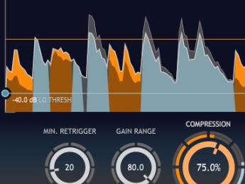 Drum Leveler promete controlar con precisión la dinámica de las baterías