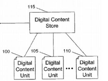 Apple patenta un sistema P2P para compartir música