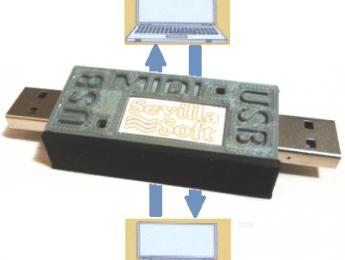 De host a host con MIDI USB-USB de Sevilla Soft