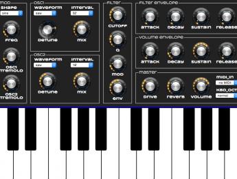 Google Chrome soporta ahora hardware MIDI