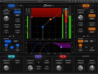 Waves lanza eMo D5, un nuevo plugin para el tratamiento de dinámica