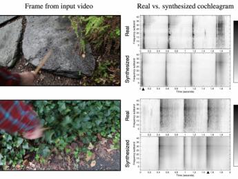 Un algoritmo de inteligencia artificial que recrea sonidos de materiales en vídeo
