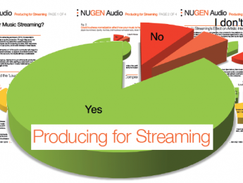 Calidad de audio, codificación y 'loudness war' en el streaming