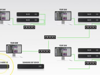 Waves SoundGrid se entiende ahora con cualquier interfaz y ejecuta tus plugins en sus servidores