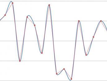 True peak metering: qué es y cómo usarlo