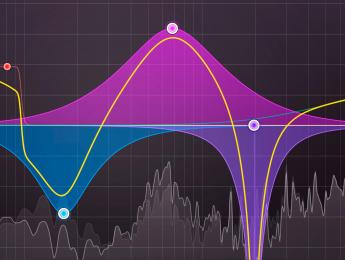 Ecualizando con frequency juggling: cada instrumento en su sitio