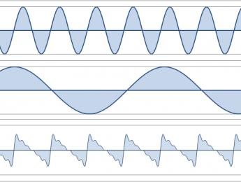 Sinusoides y sonidos compuestos: armónicos y parciales en audio