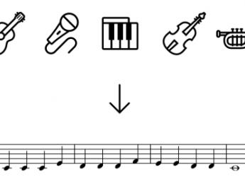 ScoreCloud 4 incorpora transcripción de música polifónica
