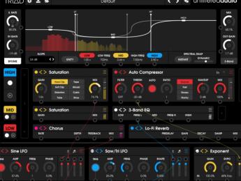 Unfiltered Audio Triad, un multiefectos modular con procesamiento multibanda