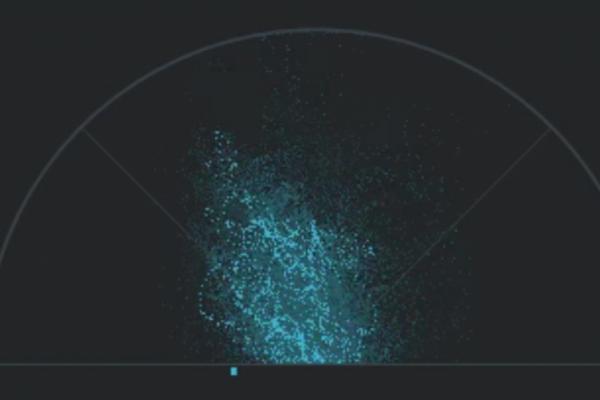iZotope Ozone Imager, un plugin gratuito para dar amplitud a tus mezclas