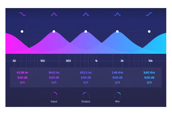 Review de Wavesfactory Spectre, más allá de un exciter multibanda
