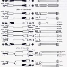 Conexionado Cables