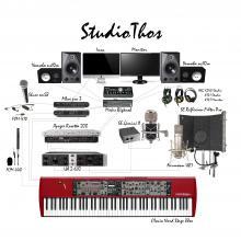 Diagrama StudioTHos