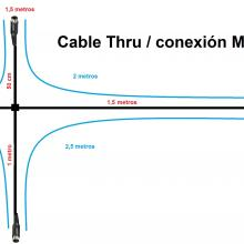Cable Thru