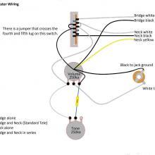 Diagrama telecaster