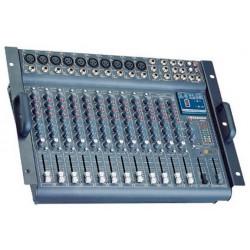 BCT MM-1802 DA