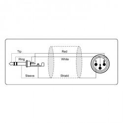 Adam Hall Cables Serie ProCab REF 724 - Cable de Micro de XLR macho a Jack 6,3 mm estéreo 1,5 m