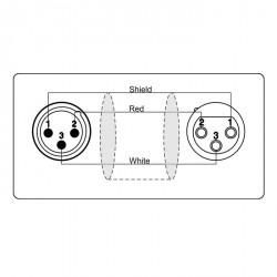 Adam Hall Cables Serie ProCab REF 901 - Cable de Micro de XLR hembra a XLR macho 0,5 m