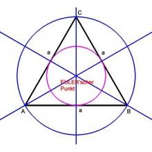 Eulersche Zahl